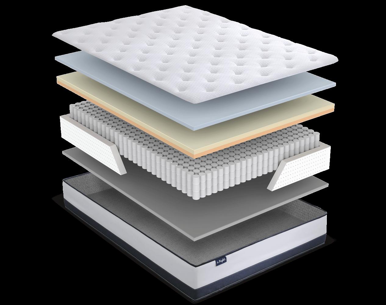 恆溫柔彈獨立筒床墊, 床墊整體結構圖-m